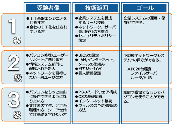 skillmap3